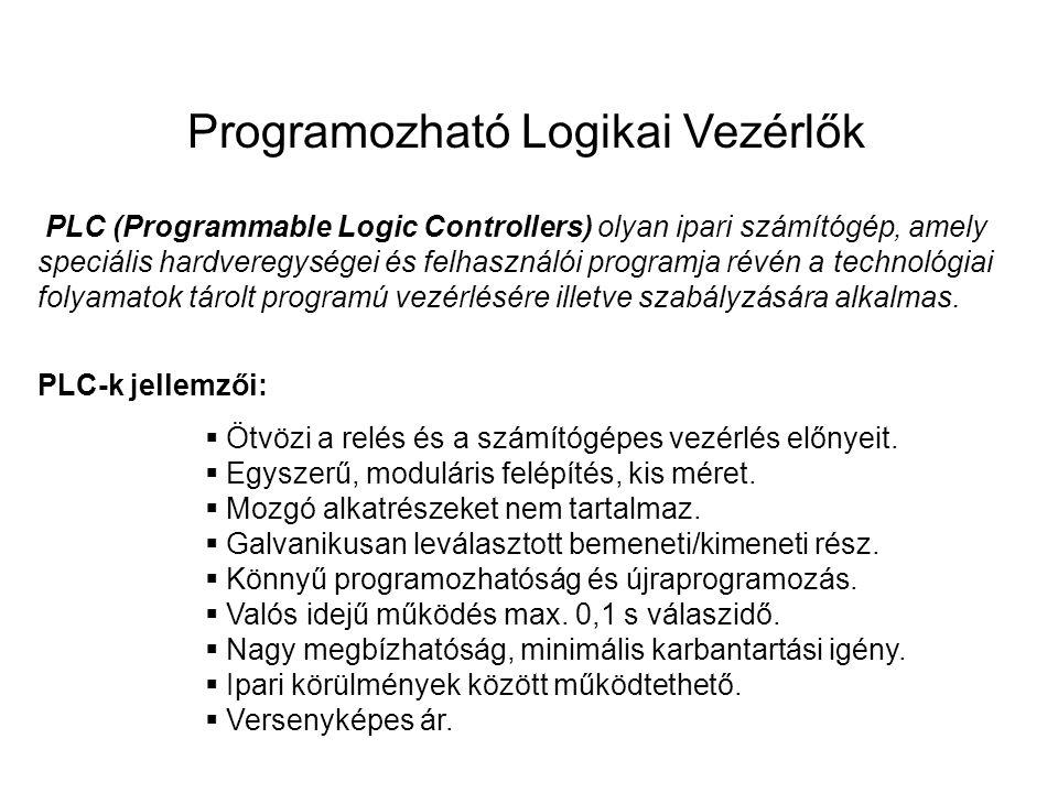 Programozható Logikai Vezérlők