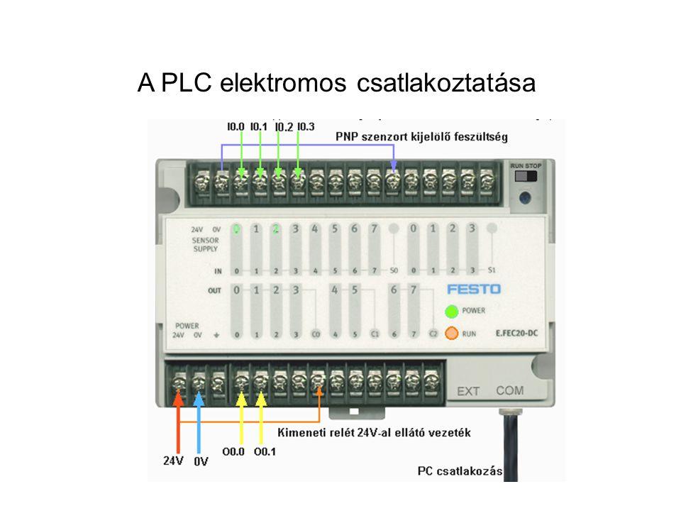 A PLC elektromos csatlakoztatása