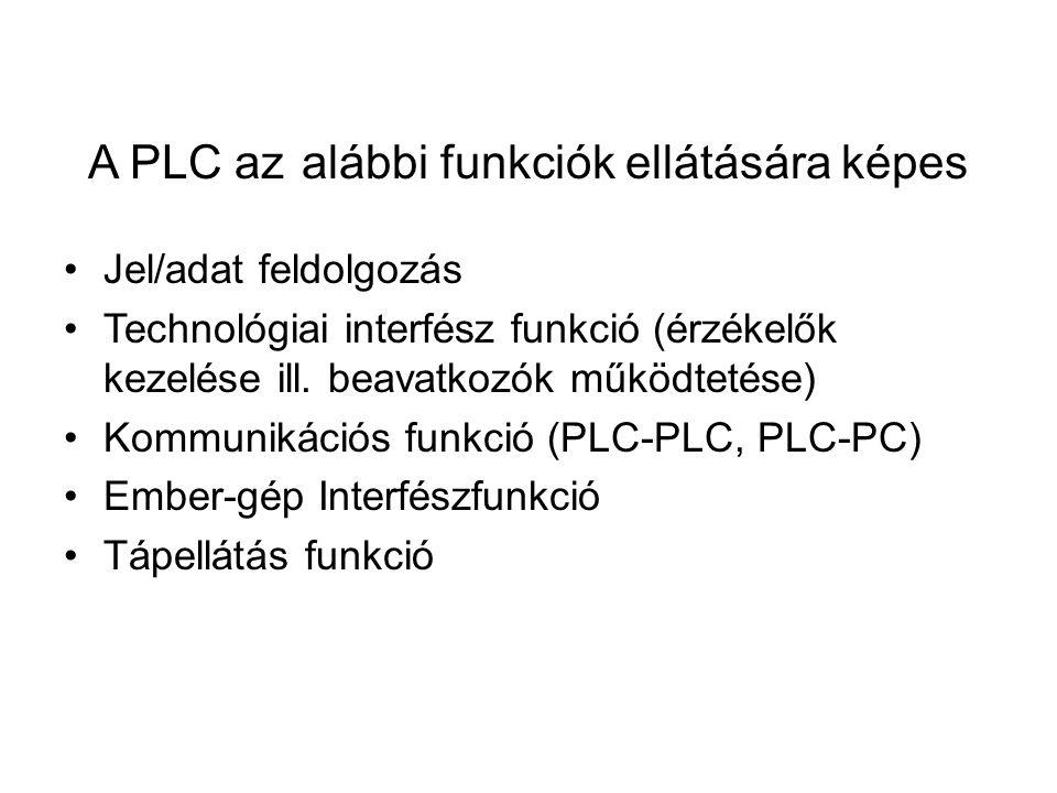 A PLC az alábbi funkciók ellátására képes