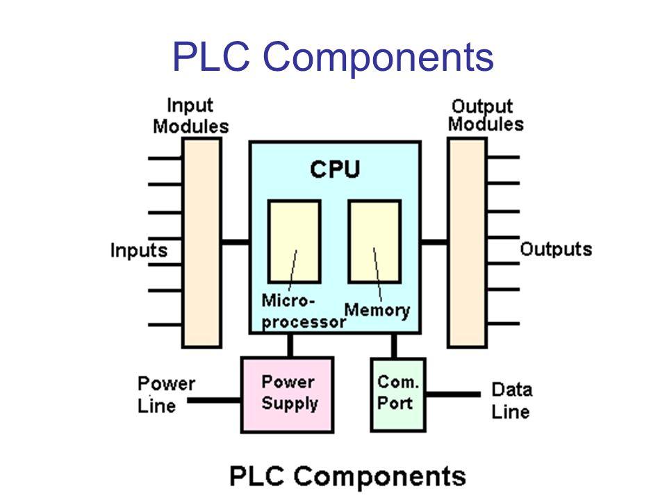 PLC Components