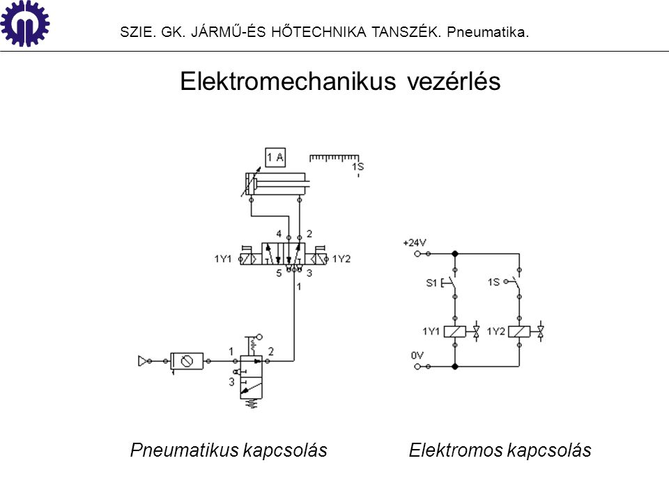 Elektromechanikus vezérlés