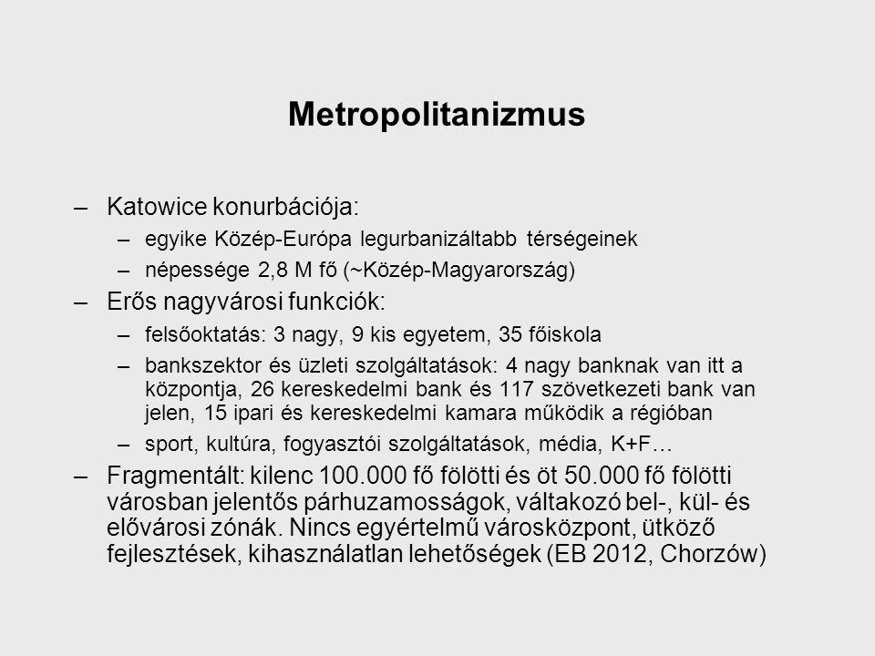 Metropolitanizmus Katowice konurbációja: Erős nagyvárosi funkciók: