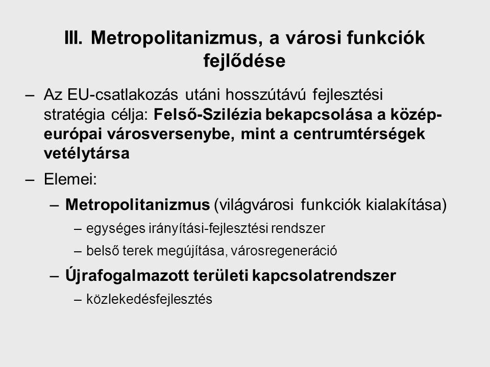 III. Metropolitanizmus, a városi funkciók fejlődése