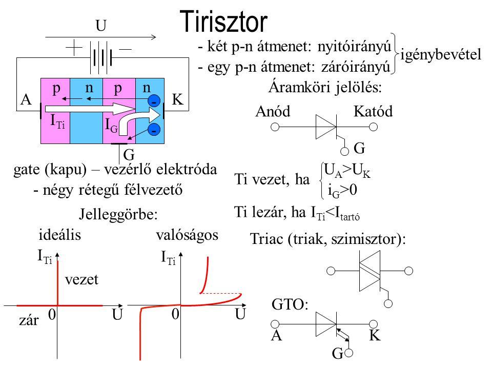 Tirisztor U - két p-n átmenet: nyitóirányú igénybevétel