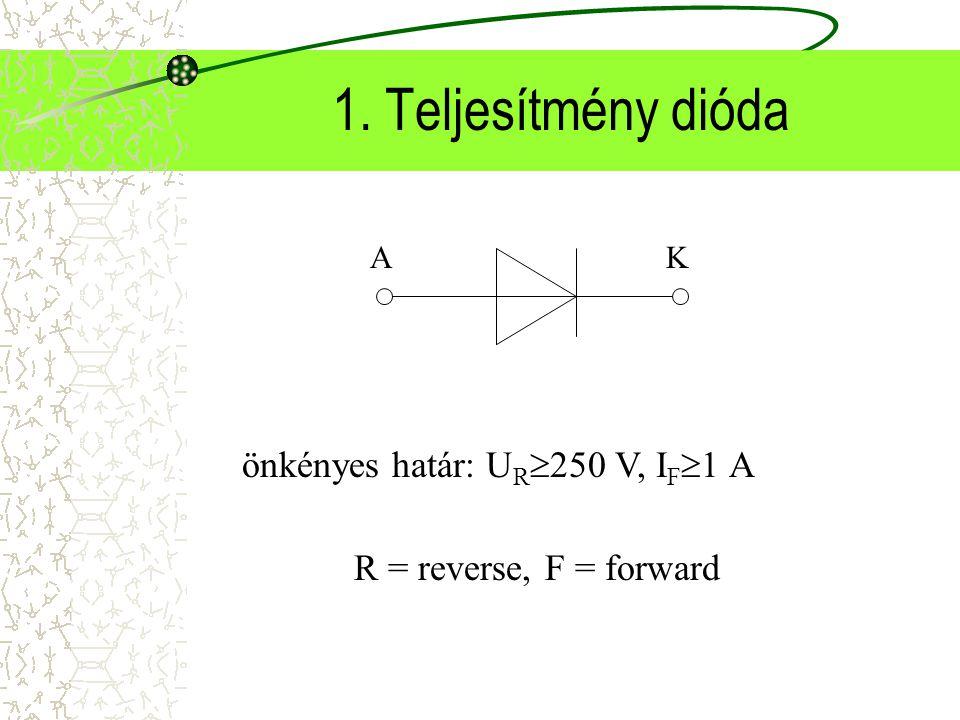 1. Teljesítmény dióda önkényes határ: UR250 V, IF1 A