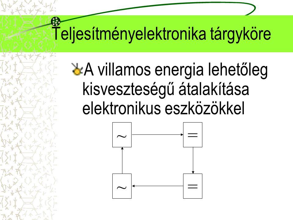 Teljesítményelektronika tárgyköre