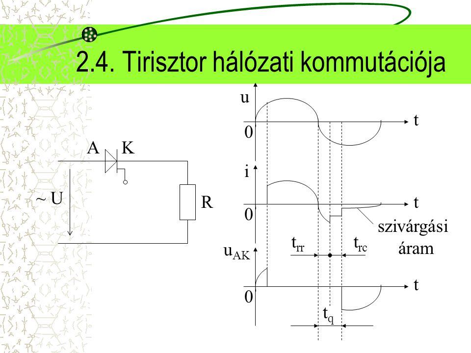 2.4. Tirisztor hálózati kommutációja