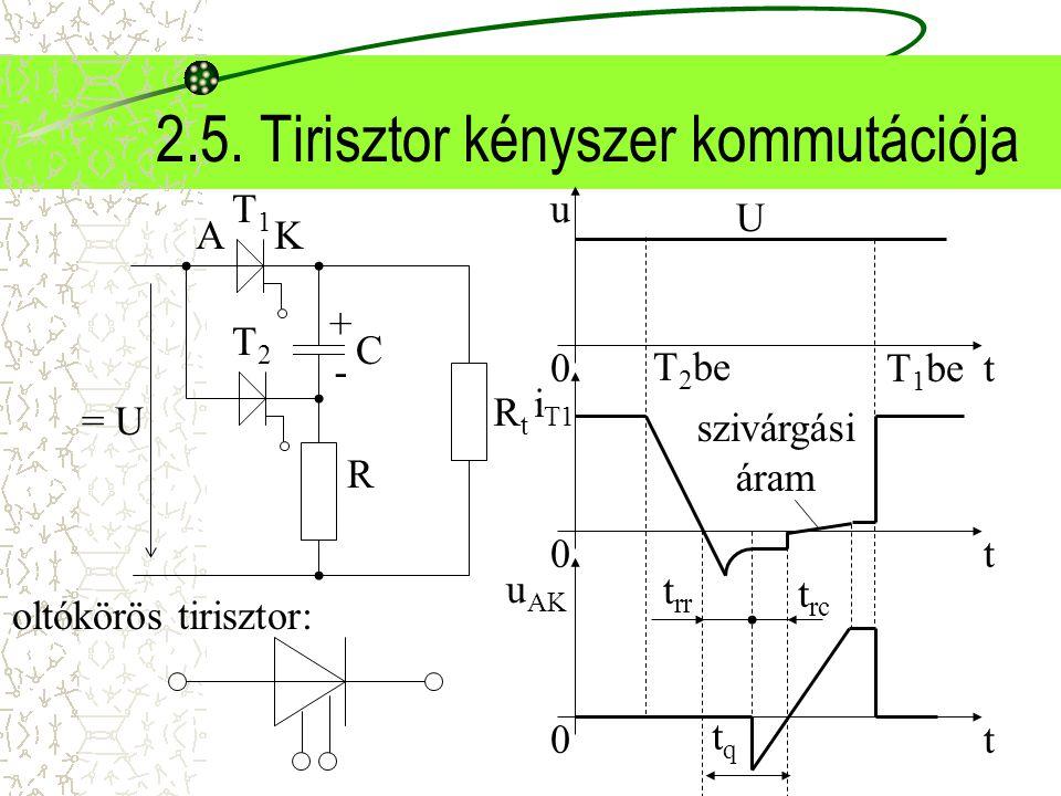 2.5. Tirisztor kényszer kommutációja