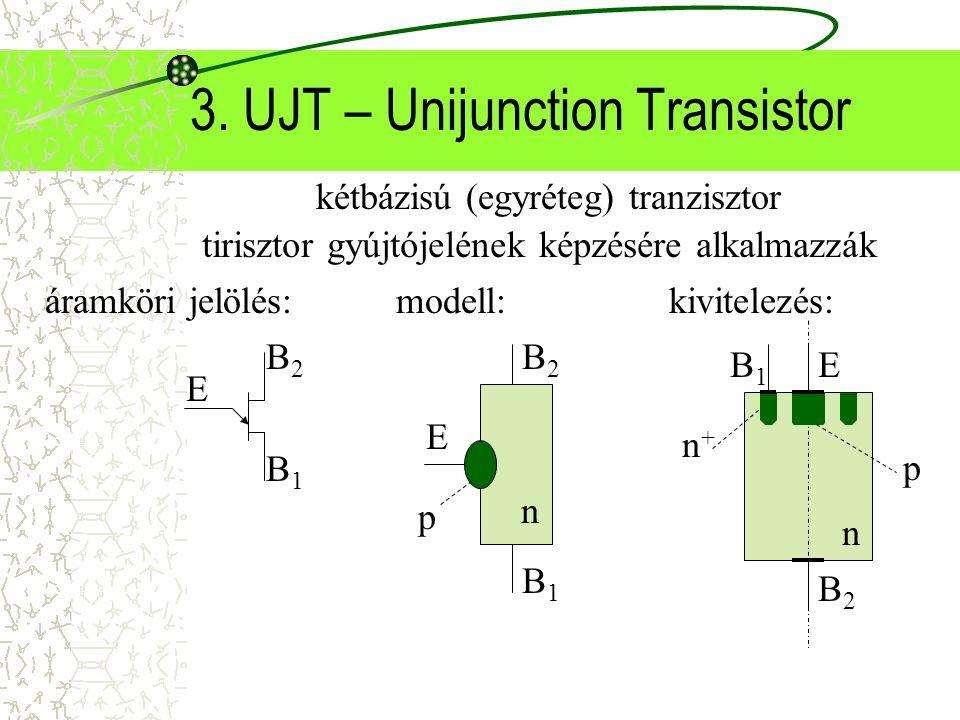 3. UJT – Unijunction Transistor