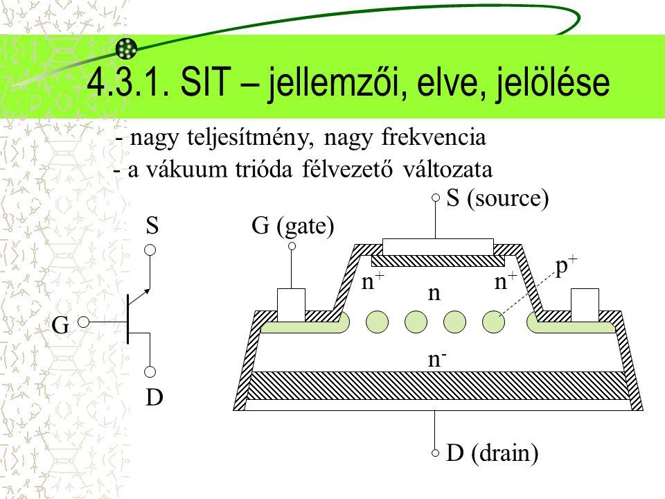 4.3.1. SIT – jellemzői, elve, jelölése