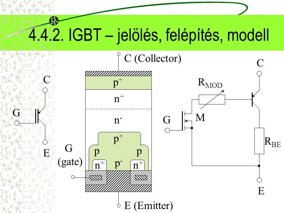 4.4.2. IGBT – jelölés, felépítés, modell