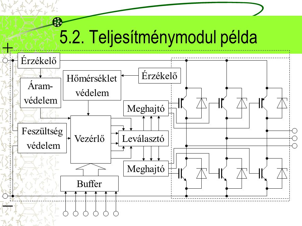5.2. Teljesítménymodul példa
