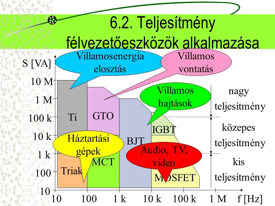 6.2. Teljesítmény félvezetőeszközök alkalmazása