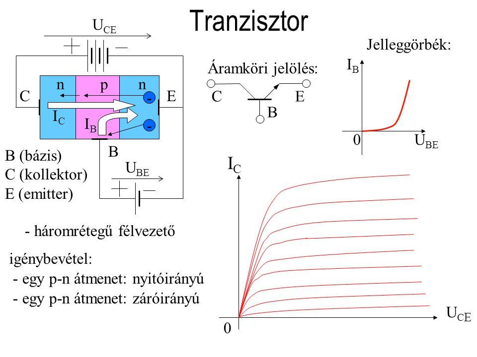 Tranzisztor IC UCE Jelleggörbék: UBE IB Áramköri jelölés: C E B p n E