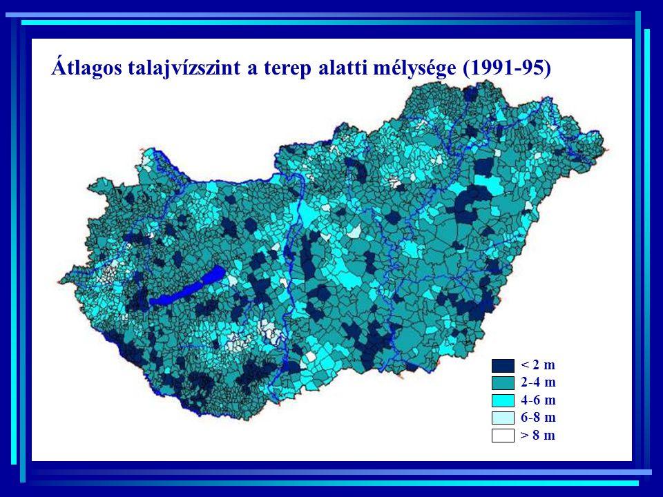 Átlagos talajvízszint a terep alatti mélysége (1991-95)