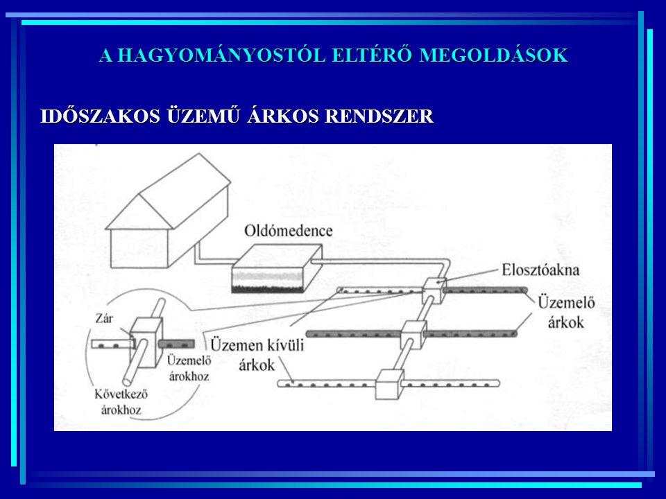 A HAGYOMÁNYOSTÓL ELTÉRŐ MEGOLDÁSOK