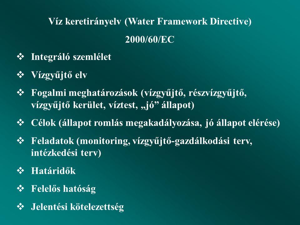 Víz keretirányelv (Water Framework Directive)
