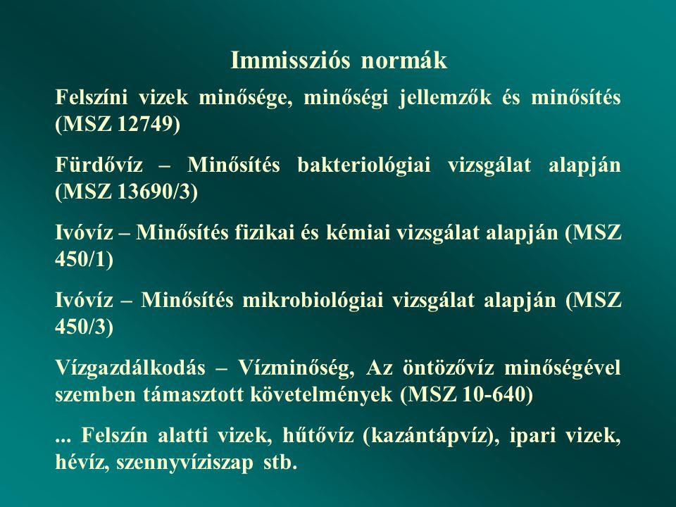 Immissziós normák Felszíni vizek minősége, minőségi jellemzők és minősítés (MSZ 12749)