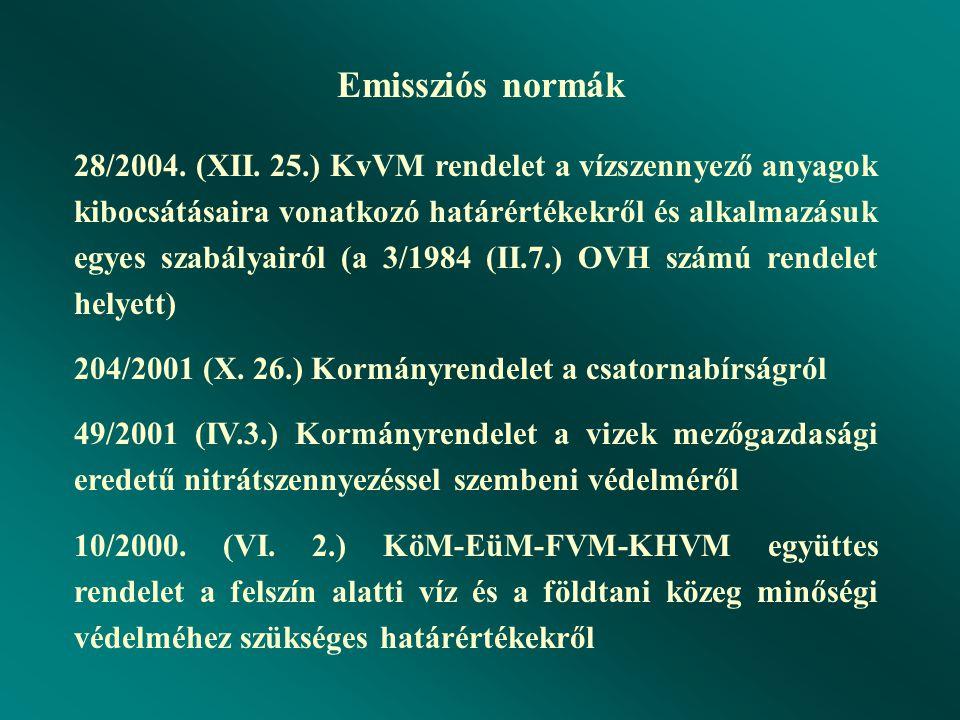 Emissziós normák