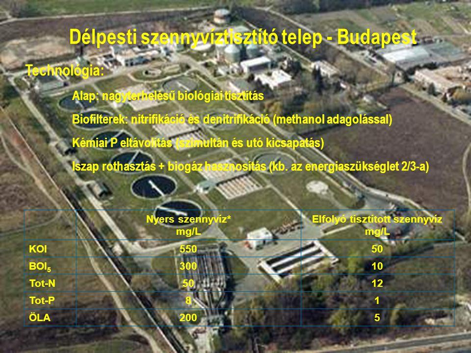Délpesti szennyvíztisztító telep - Budapest