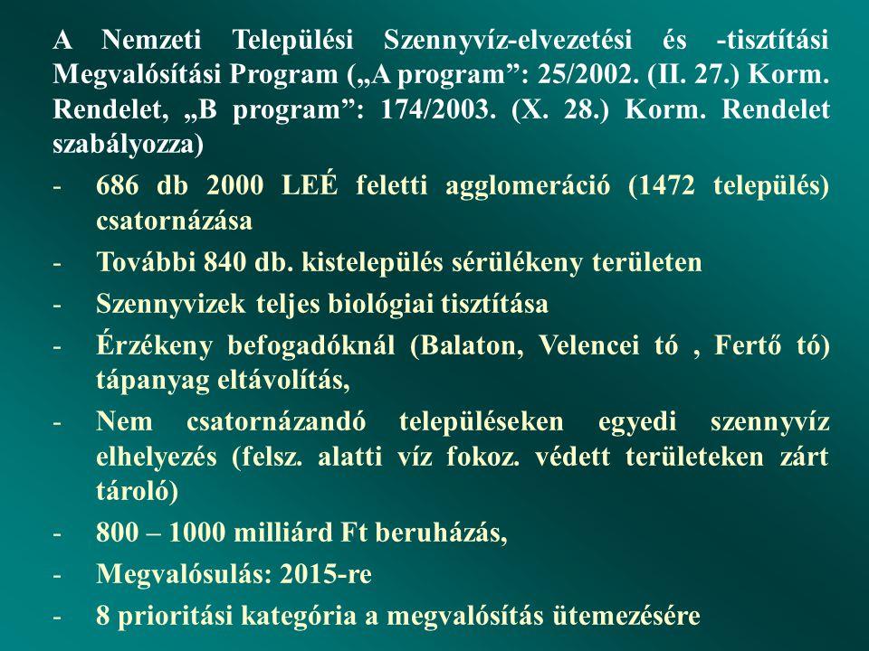 """A Nemzeti Települési Szennyvíz-elvezetési és -tisztítási Megvalósítási Program (""""A program : 25/2002. (II. 27.) Korm. Rendelet, """"B program : 174/2003. (X. 28.) Korm. Rendelet szabályozza)"""