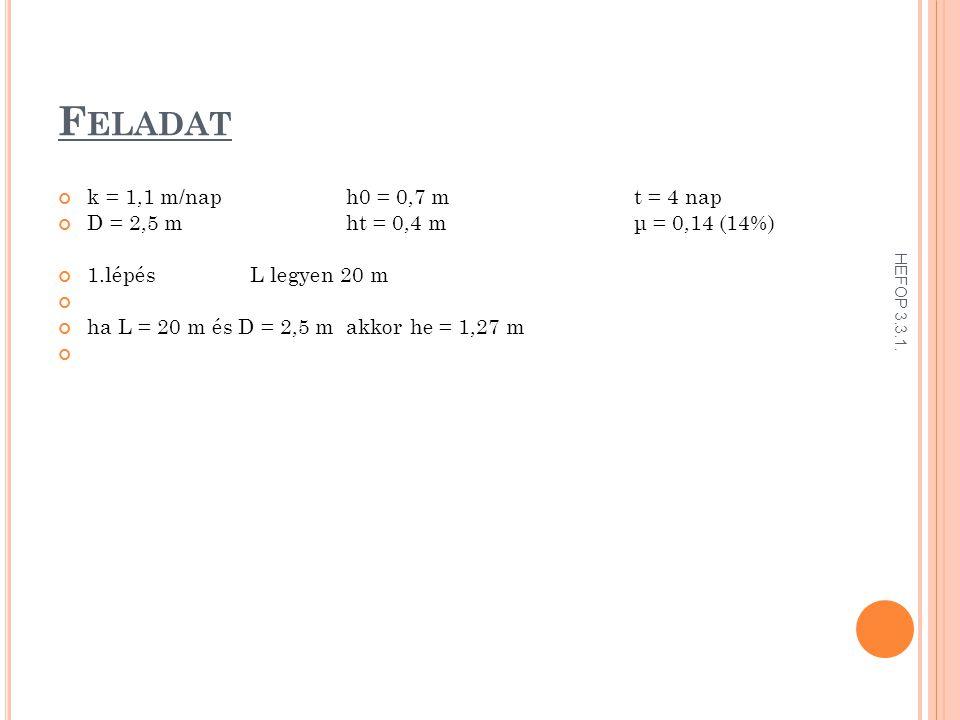 Feladat k = 1,1 m/nap h0 = 0,7 m t = 4 nap
