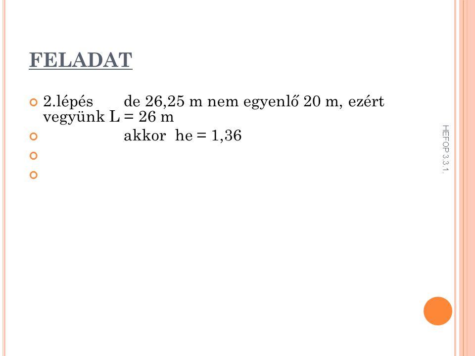 FELADAT 2.lépés de 26,25 m nem egyenlő 20 m, ezért vegyünk L = 26 m