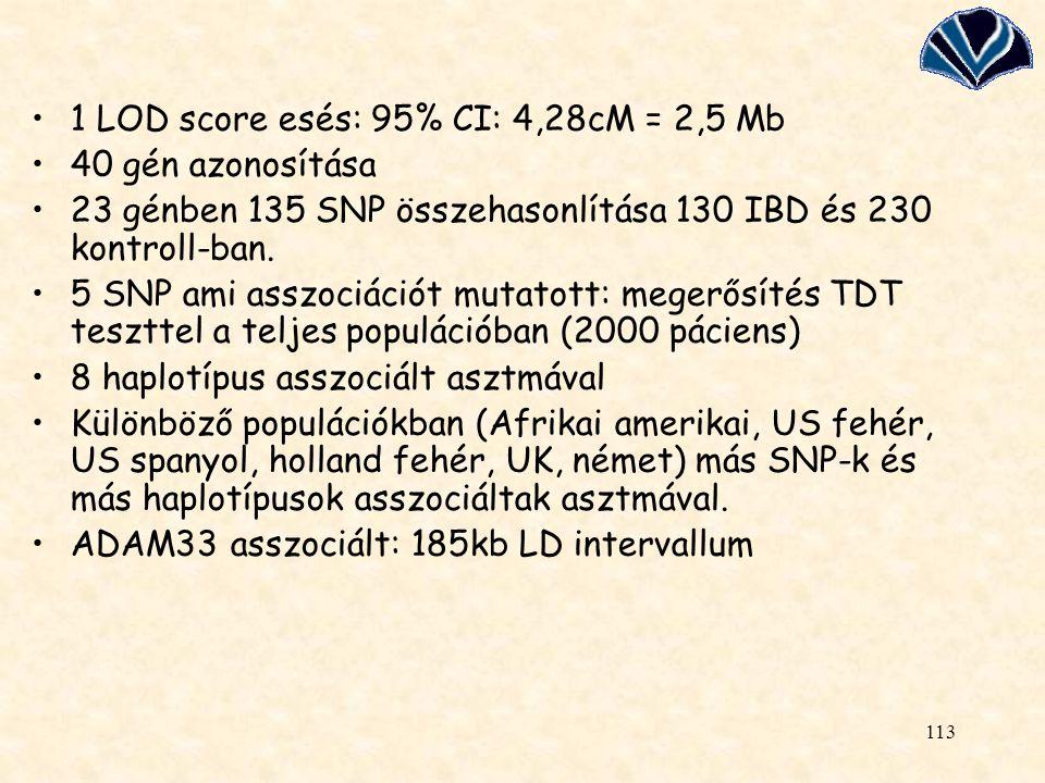 1 LOD score esés: 95% CI: 4,28cM = 2,5 Mb