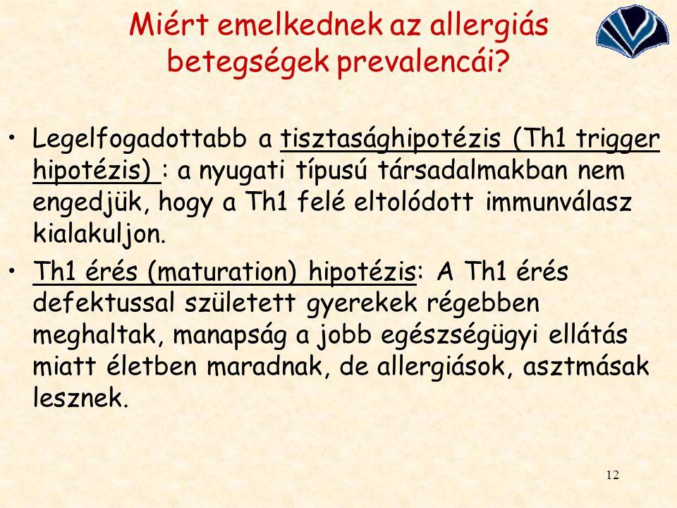 Miért emelkednek az allergiás betegségek prevalencái