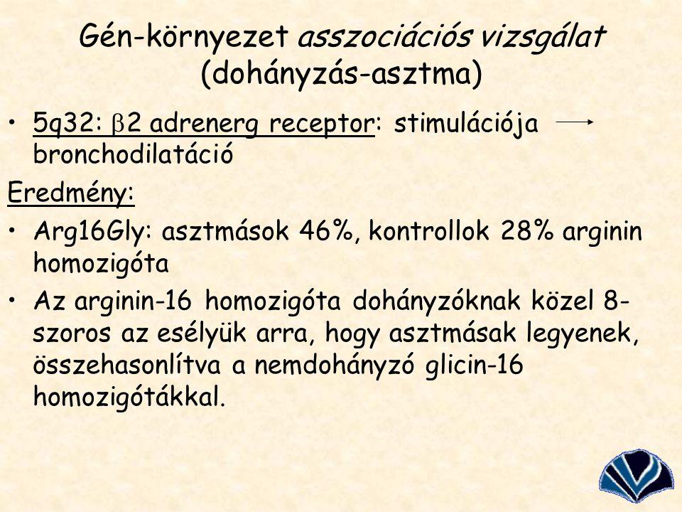 Gén-környezet asszociációs vizsgálat (dohányzás-asztma)