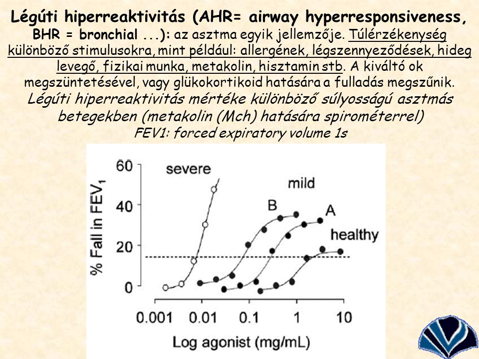 Légúti hiperreaktivitás (AHR= airway hyperresponsiveness, BHR = bronchial ...): az asztma egyik jellemzője.