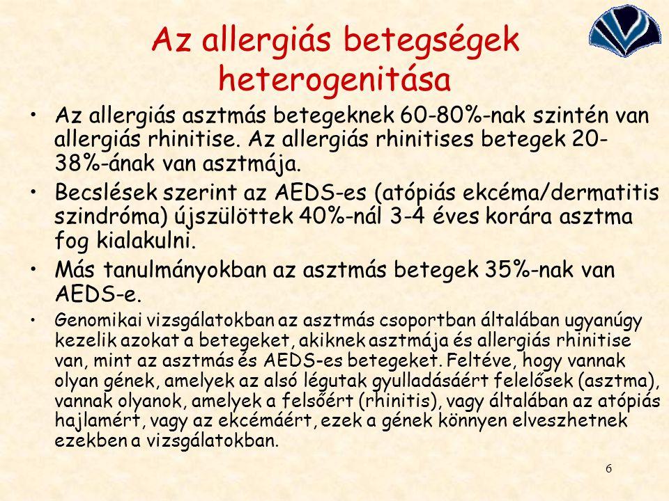 Az allergiás betegségek heterogenitása
