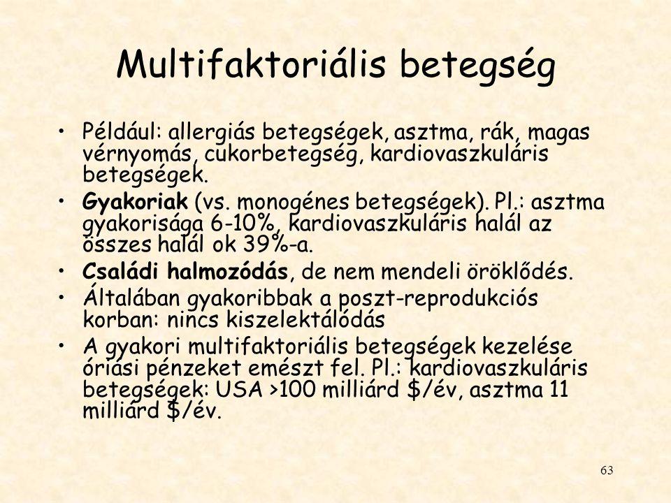 Multifaktoriális betegség