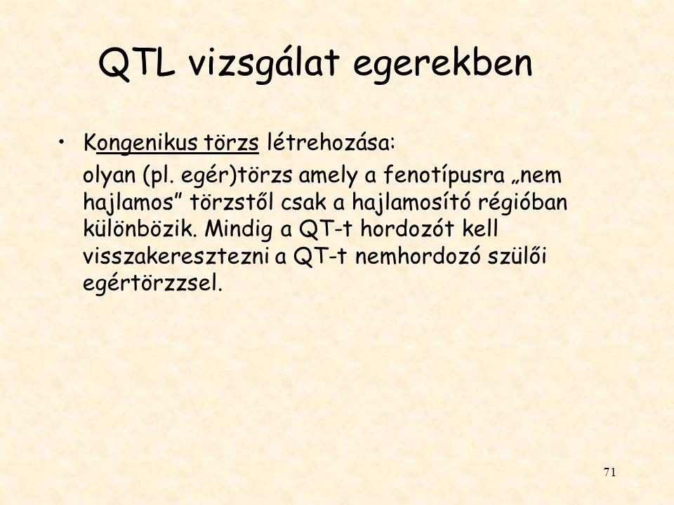 QTL vizsgálat egerekben