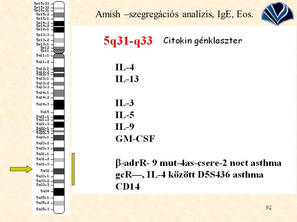Amish –szegregációs analízis, IgE, Eos.