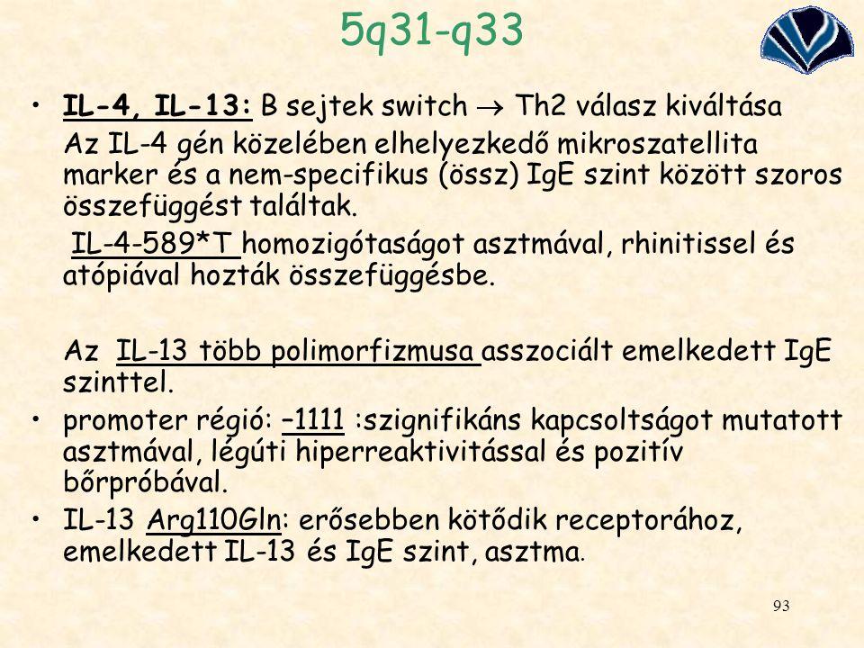 5q31-q33 IL-4, IL-13: B sejtek switch  Th2 válasz kiváltása