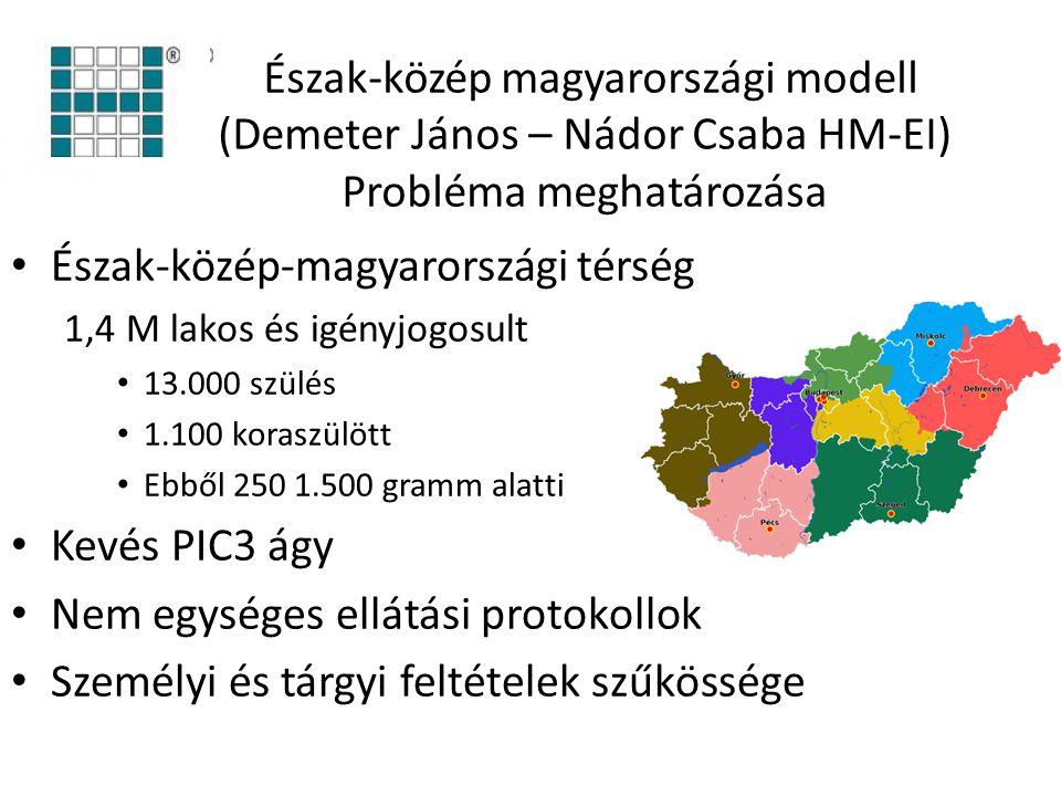 Észak-közép-magyarországi térség
