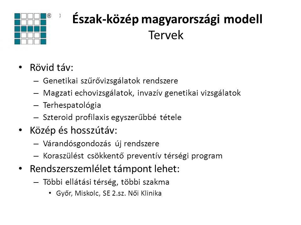 Észak-közép magyarországi modell Tervek