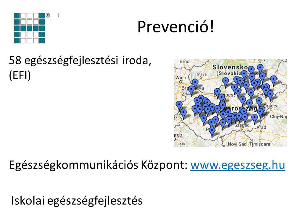 Prevenció! Iskolai egészségfejlesztés