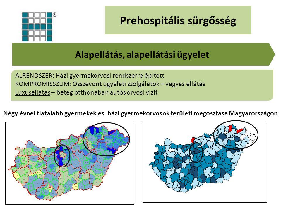Prehospitális sürgősség Alapellátás, alapellátási ügyelet