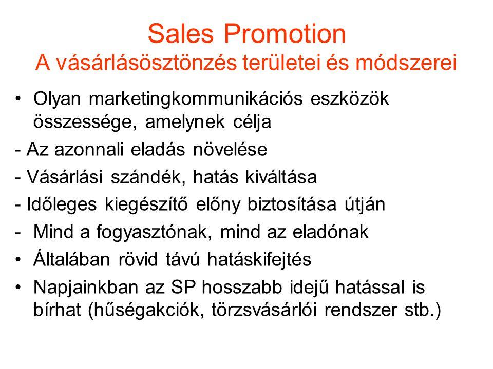 Sales Promotion A vásárlásösztönzés területei és módszerei