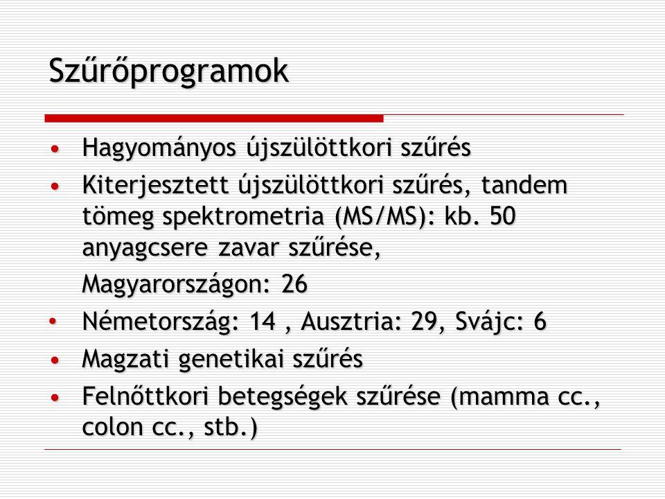 Szűrőprogramok Hagyományos újszülöttkori szűrés