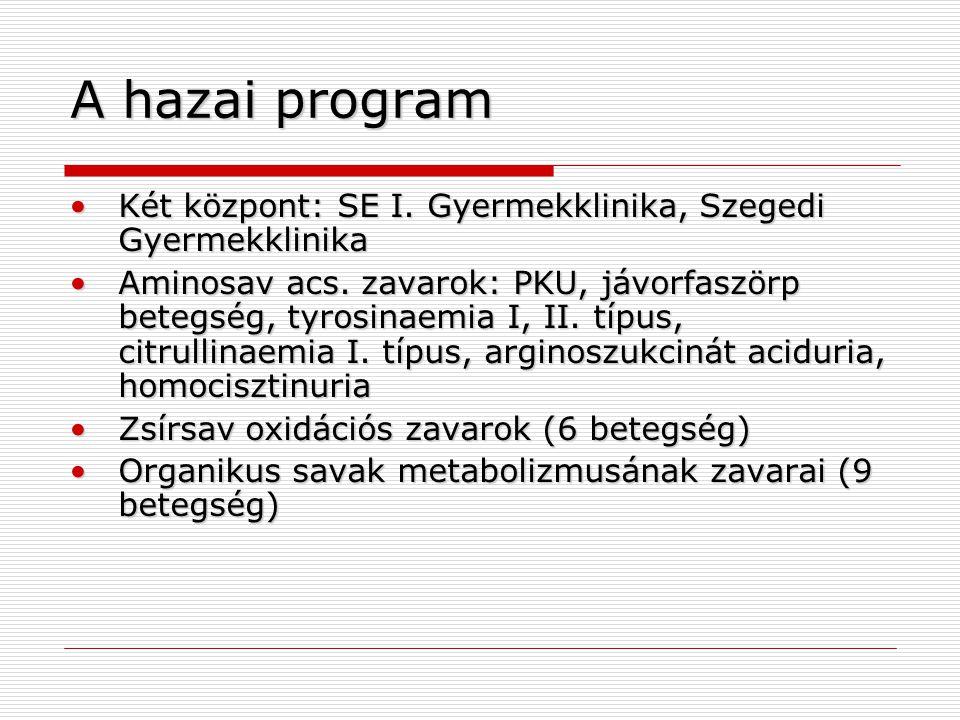 A hazai program Két központ: SE I. Gyermekklinika, Szegedi Gyermekklinika.