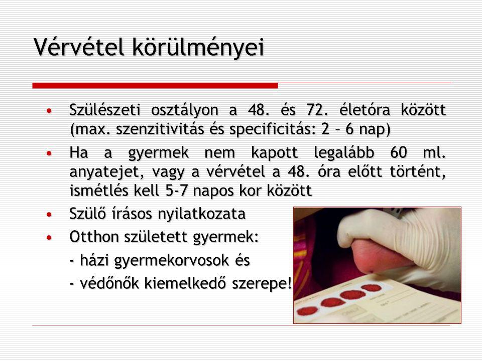 Vérvétel körülményei Szülészeti osztályon a 48. és 72. életóra között (max. szenzitivitás és specificitás: 2 – 6 nap)