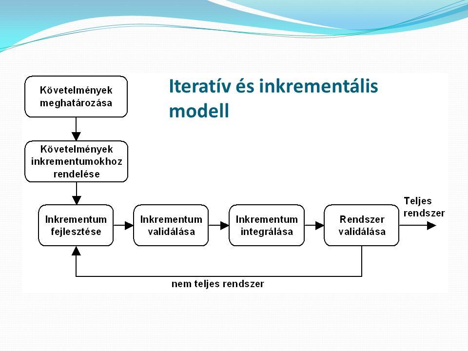 Iteratív és inkrementális modell