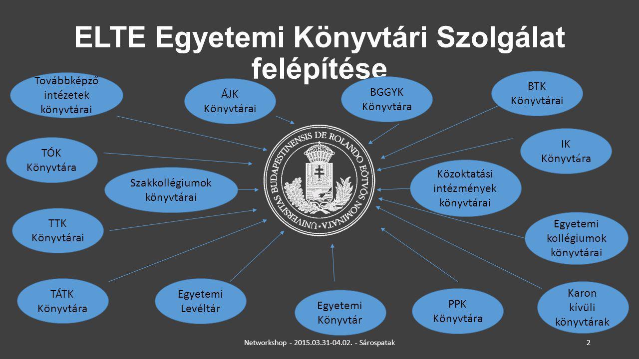 ELTE Egyetemi Könyvtári Szolgálat felépítése
