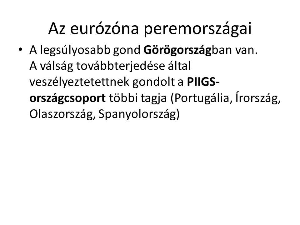 Az eurózóna peremországai