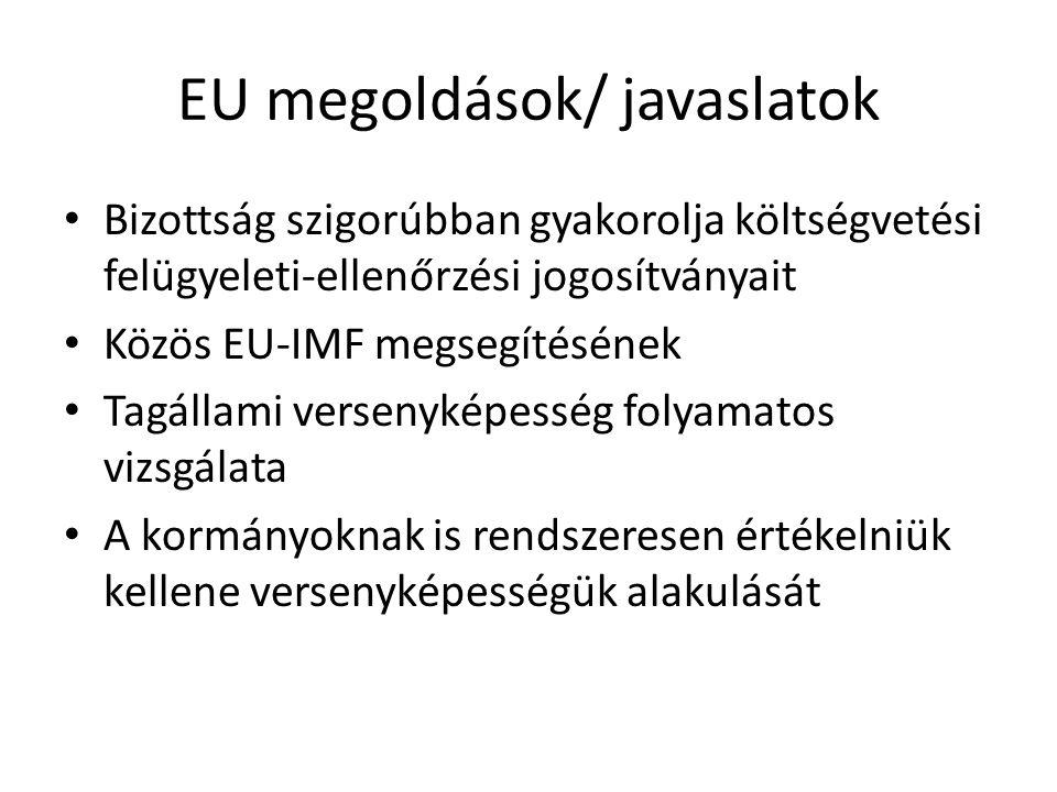 EU megoldások/ javaslatok