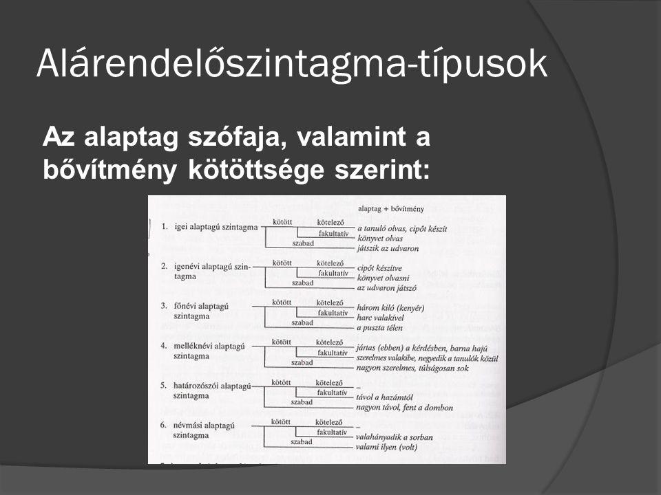 Alárendelőszintagma-típusok