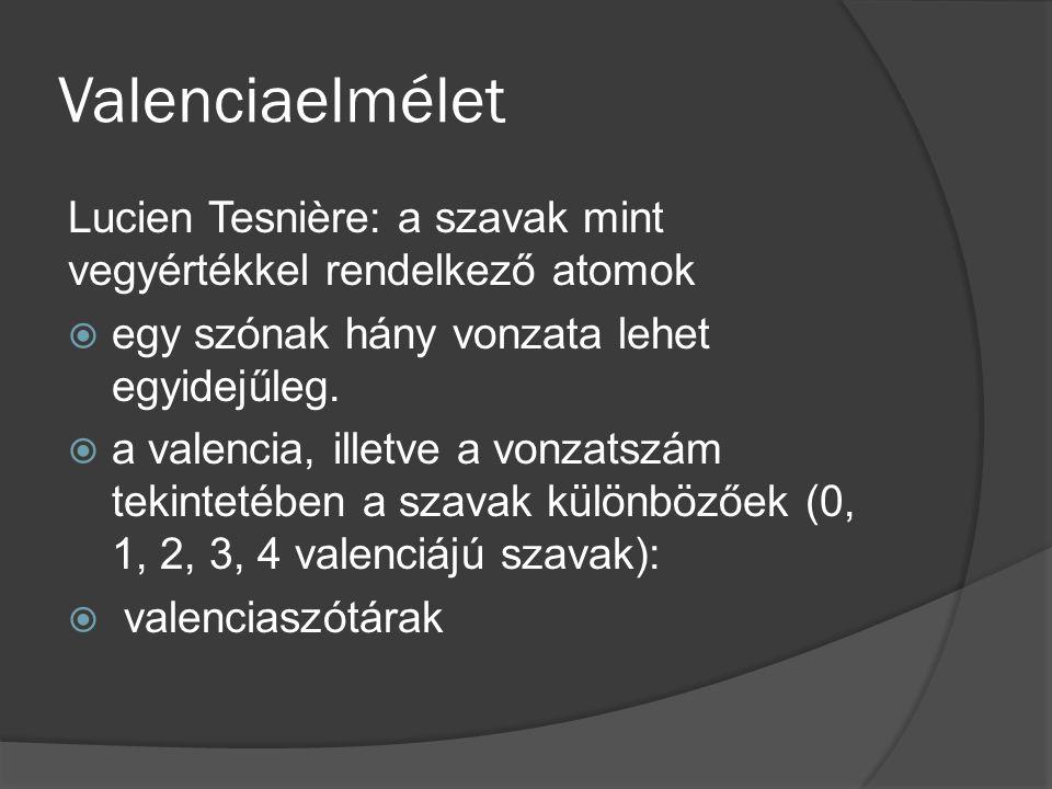 Valenciaelmélet Lucien Tesnière: a szavak mint vegyértékkel rendelkező atomok. egy szónak hány vonzata lehet egyidejűleg.